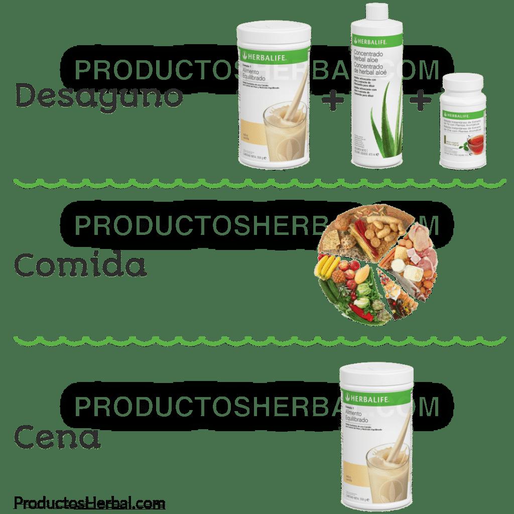 Cómo tomar los productos de Herbalife